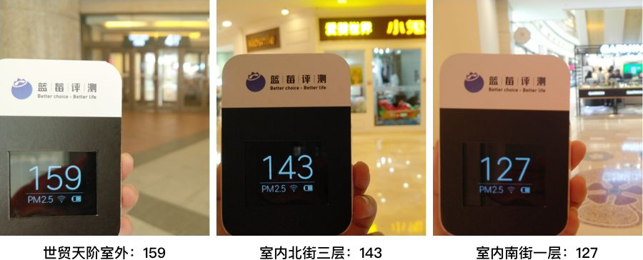 蓝莓侦探 | 吸了一天霾,我们得到这份《北京高端商场空气质量报告》-蓝莓评测