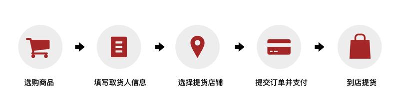 买单排队退税难?市区免税店省心又好买!-蓝莓评测
